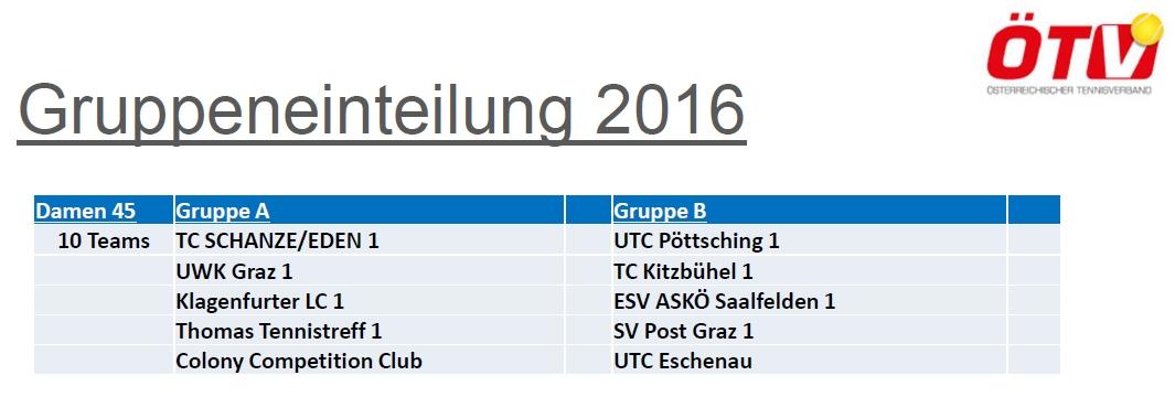 Bundesliga-2016-Damen45